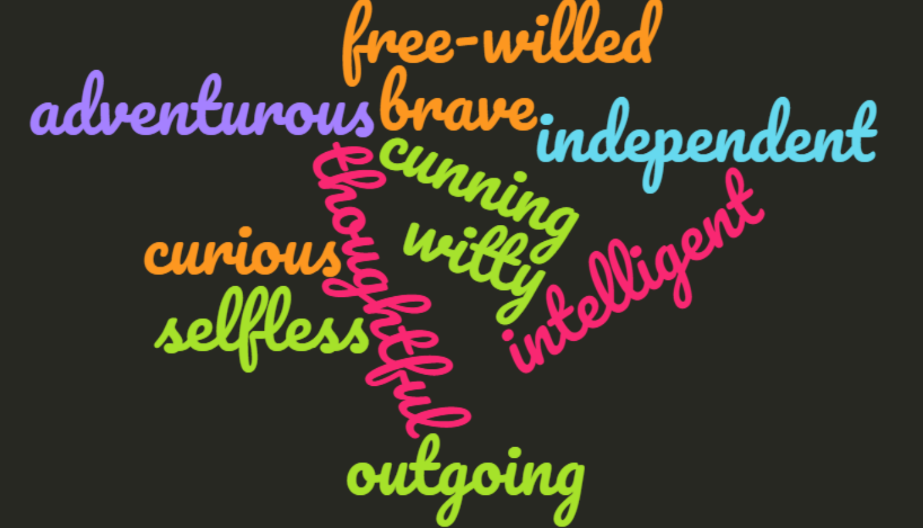 Word cloud containing the words adventurous, brave, free-willed, independent, cunning, witty, curious, selfless, thoughtful, intelligent, and outgoing